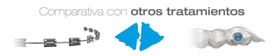 Ortodoncia Invisible en Valencia comparativa con Brakets y precio